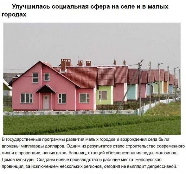 Как изменилась Беларусь за 20 лет Лукашенко у власти