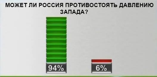 Россия готова - значит Россия может