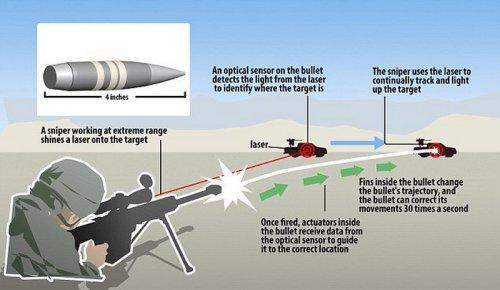 Армия США нашла серебряную пулю для победы над Талибаном