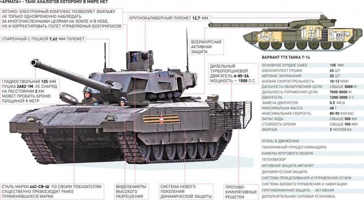 «Уралвагонзавод» рассказал о многоуровневой защите танка «Армата»