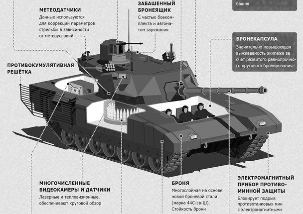 «Уралвагонзавод» выпустит 10 тысяч игрушечных танков «Армата»