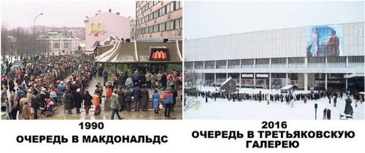 Непредсказуемая Россия