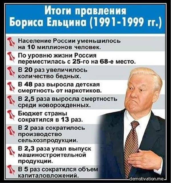 Обвиняется Борис Ельцин!