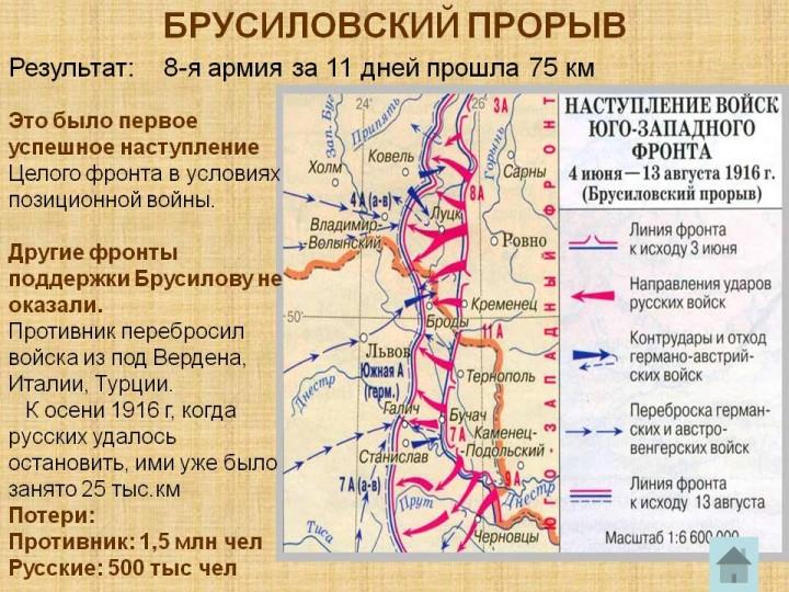 Сто лет назад начался Брусиловский прорыв