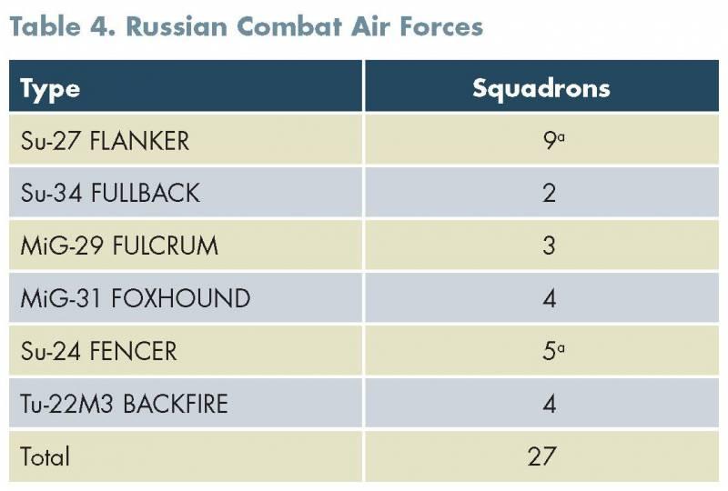 Россия и НАТО: доклад RAND и его последствия