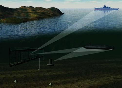 В интересах ВМФ разрабатывается новый стационарный гидроакустический комплекс