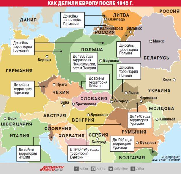 Что СССР подарил восточным партнерам