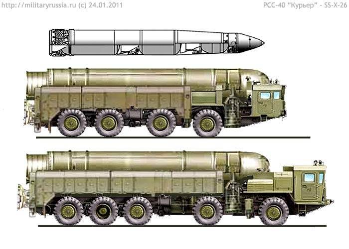 СМИ: Россия может ответить США на выход из ДРСМД ракетой «Курьер»