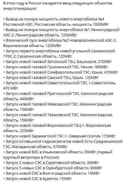 Энергетика России и новый технологический уклад