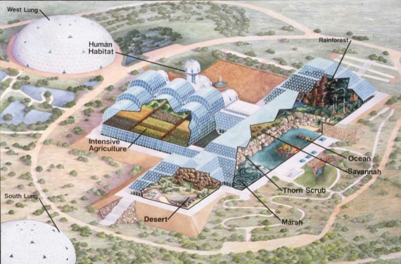 Биосфера 2 замкнутая экосистема схема: Экопоселения, экодеревни