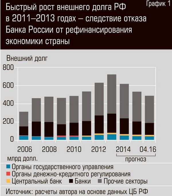 Glaziev_Grafik_01.jpg