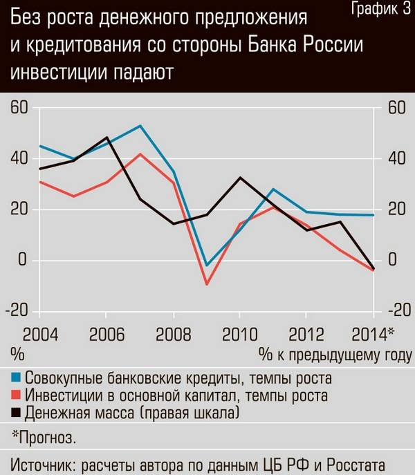 Glaziev_Grafik_03.jpg