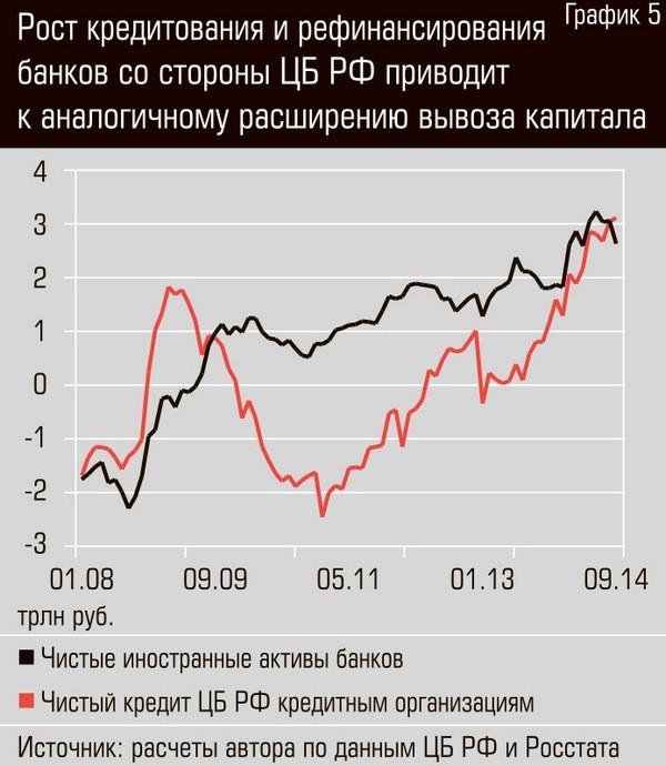 Glaziev_Grafik_05.jpg